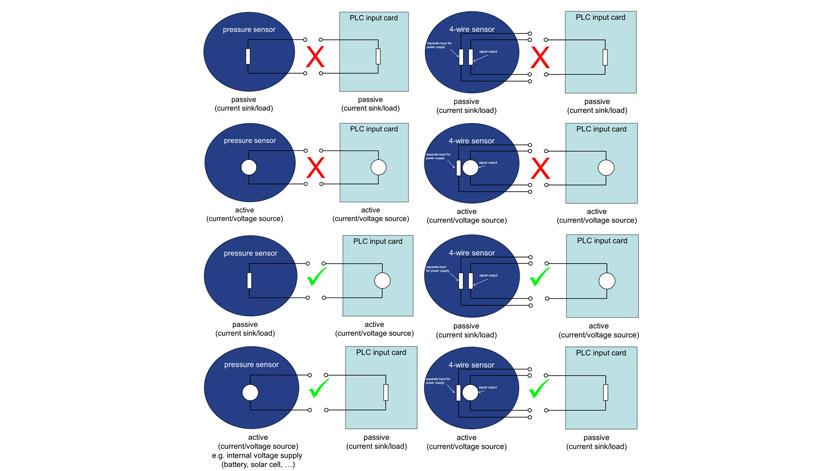 Obwód elektryczny czujnik ciśnienia