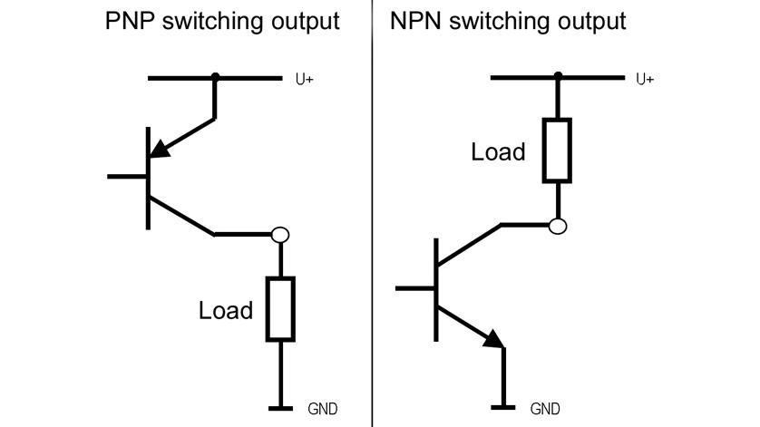 Wyjścia przełączające PNP_NPN