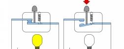 funkcja przełączania ( styki zwykle otwarte)