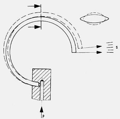 Oddziaływanie ciśnienia na rurkę Bourdona