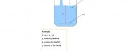 kalkulacja poziomu nalełnienia w zbiornikach otwartych