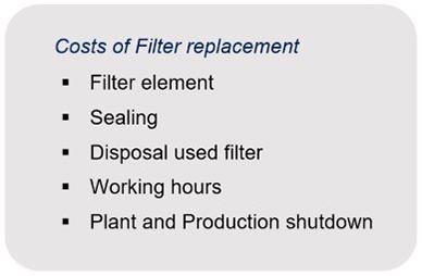 Koszt wymiany filtra