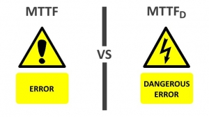 MTTF i MTTFd – jak jest różnica?