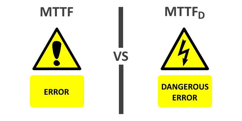 Jak jest różnica pomiędzy MTTF lub MTTFd